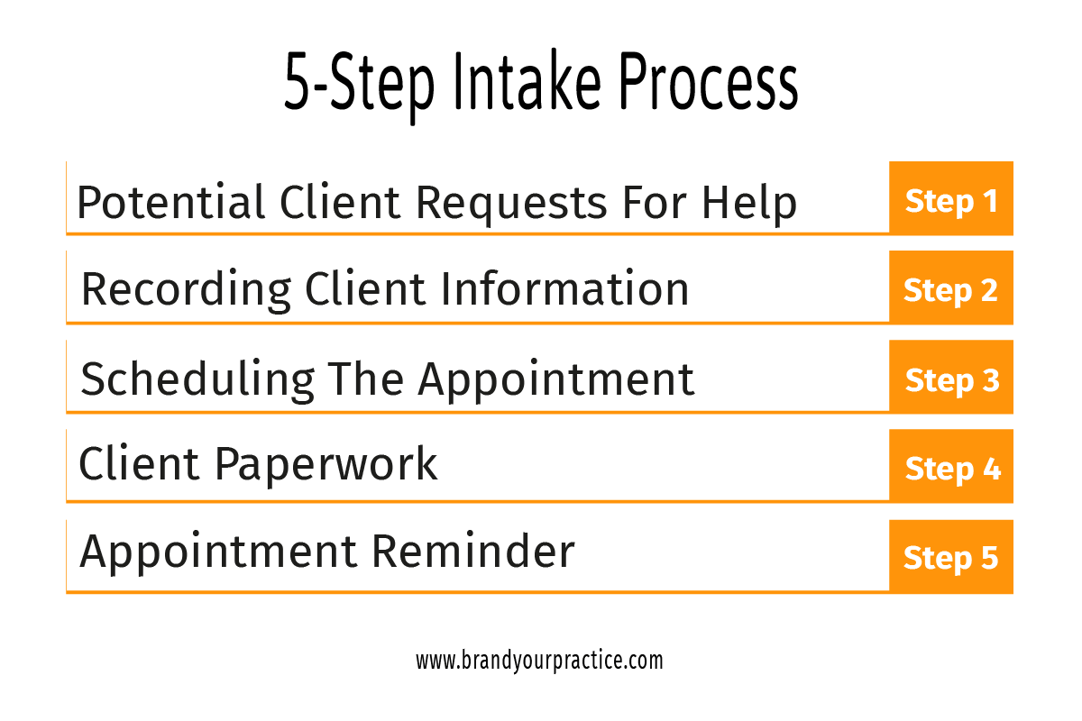 Private Practice 5-Step Intake Process- Brand Your Practice
